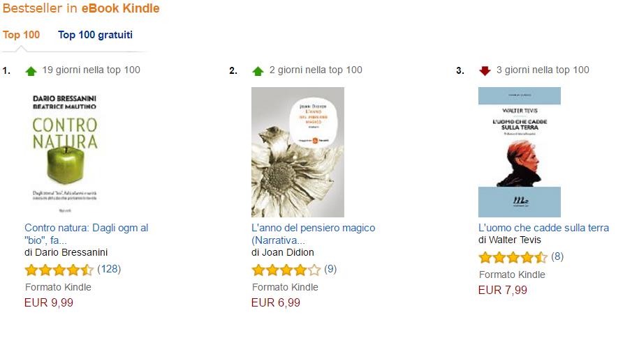 Top ebook